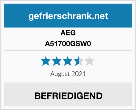 AEG A51700GSW0 Test